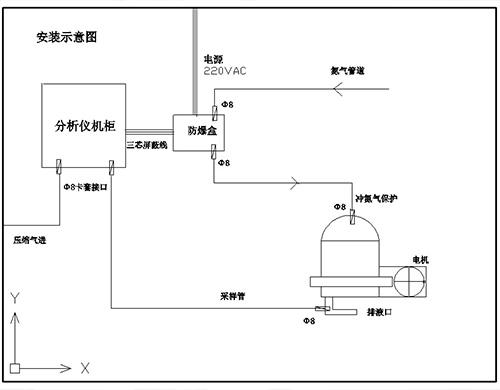 离心机氧含量分析仪